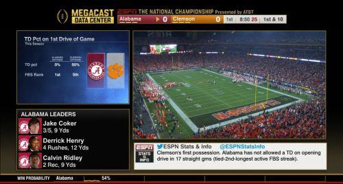 ESPN Megacast College Football